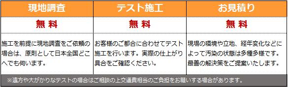 研磨再生の現地調査・テスト施工・お見積り無料!